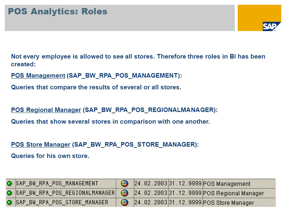 POS Analytics: Roles Not every employee is allowed to see all stores. Therefore three roles in BI has been created: