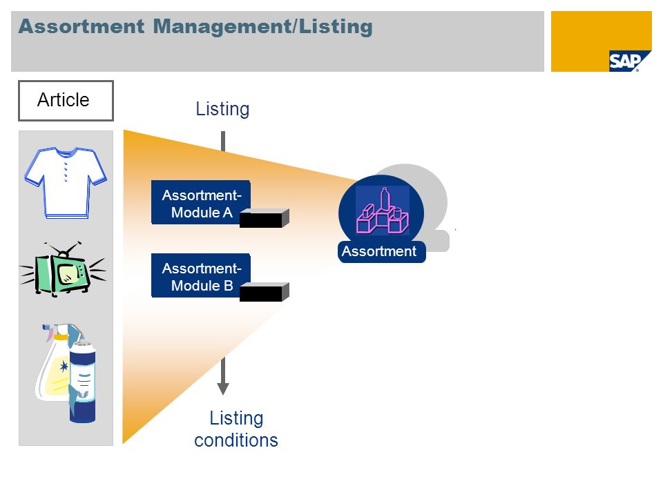 Assortment Management/Listing