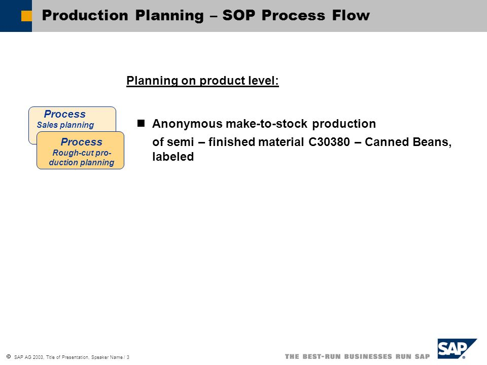 Production Planning – SOP Process Flow