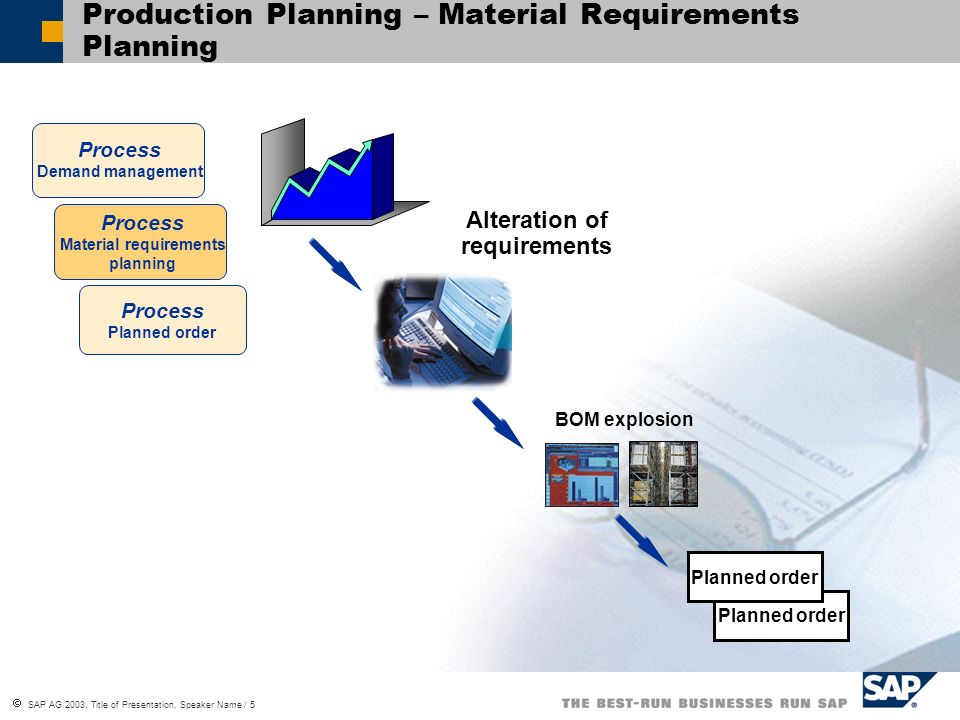Production Planning – Material Requirements Planning