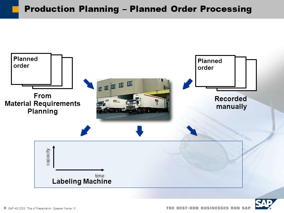 Production Planning – Planned Order Processing