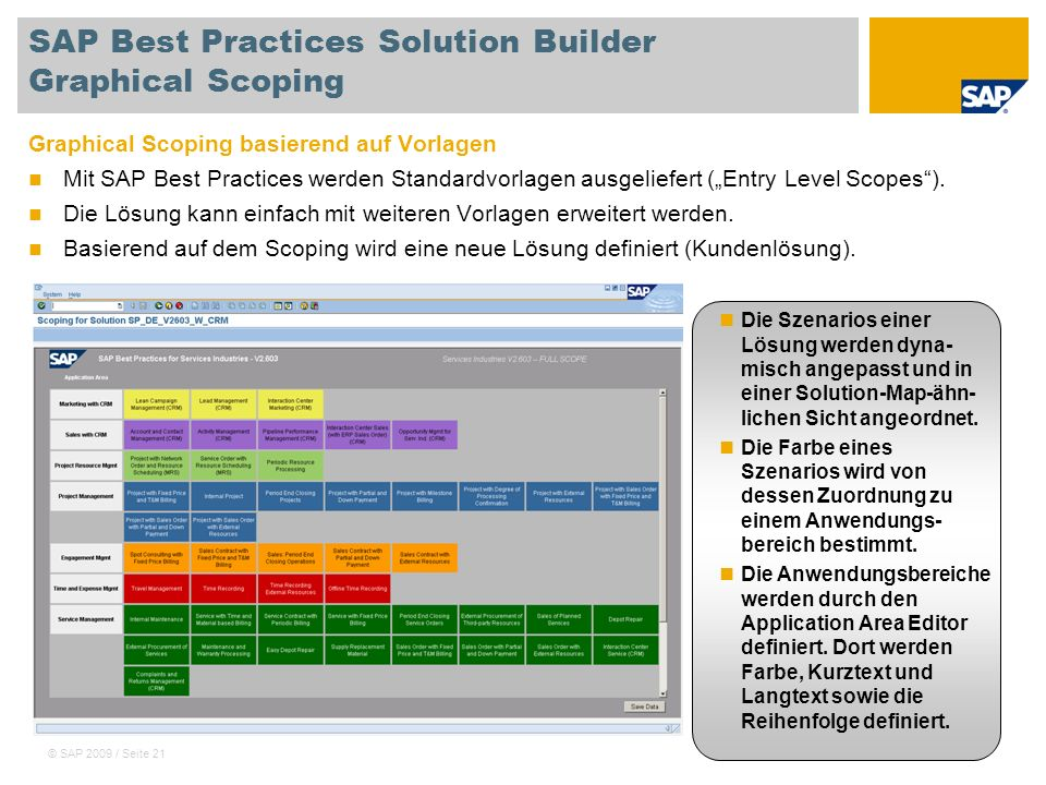 SAP Best Practices Solution Builder Graphical Scoping