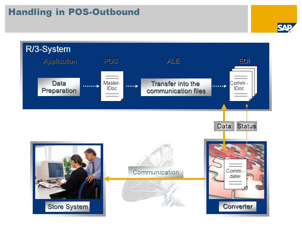 Handling in POS-Outbound