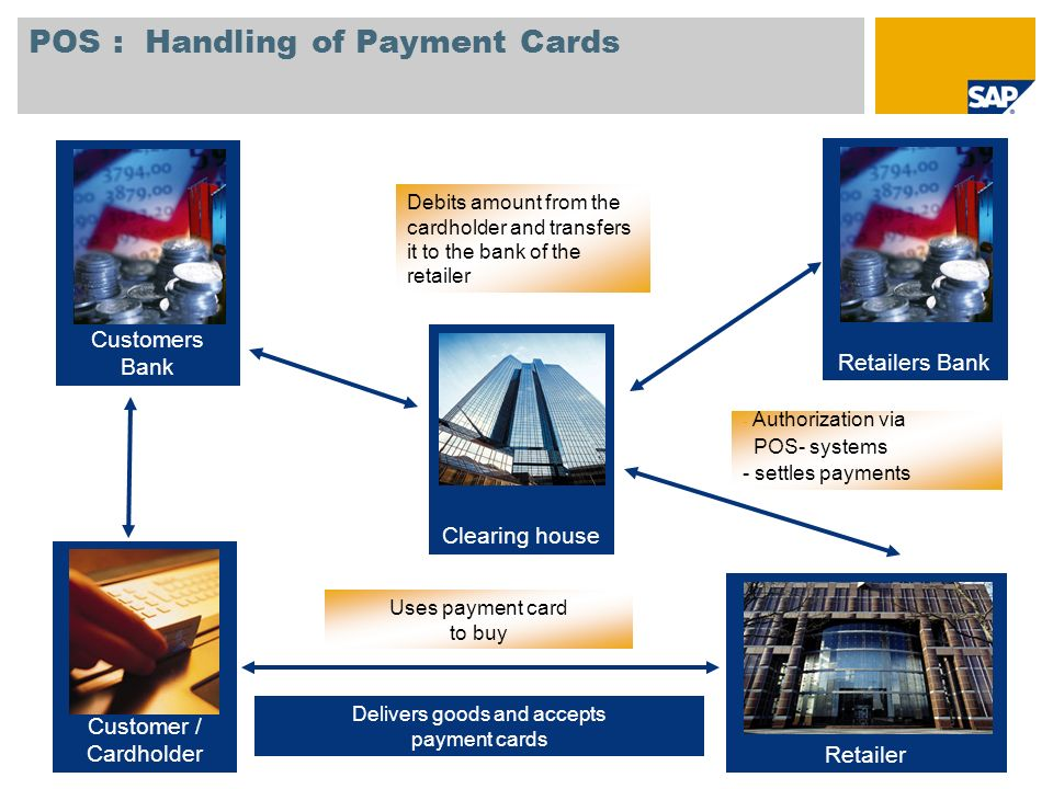 POS : Handling of Payment Cards