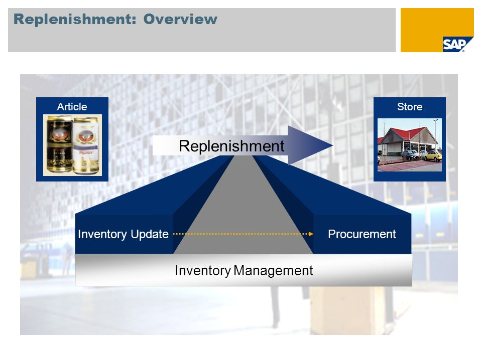 Replenishment: Overview