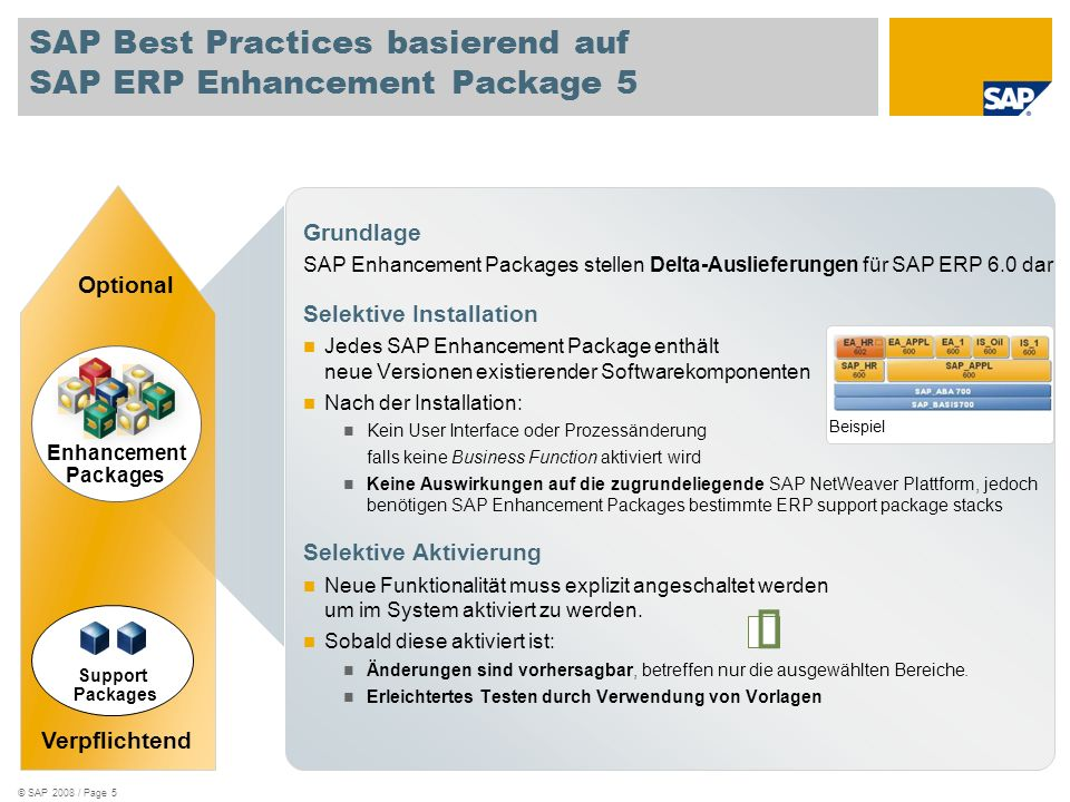 SAP Best Practices basierend auf SAP ERP Enhancement Package 5
