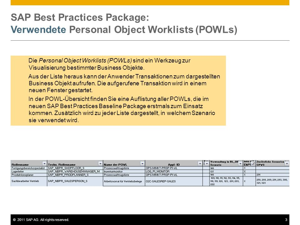 SAP Best Practices Package: Verwendete Personal Object Worklists (POWLs)
