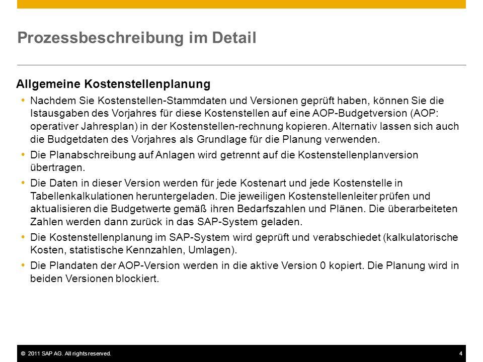 Allgemeine Kostenstellenplanung - ppt herunterladen
