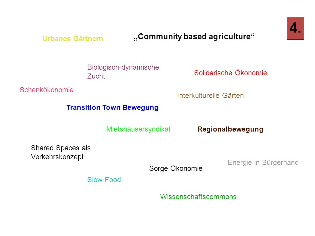 """Community based agriculture Transition Town Bewegung"