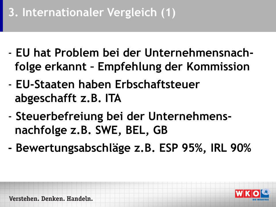 3. Internationaler Vergleich (1)