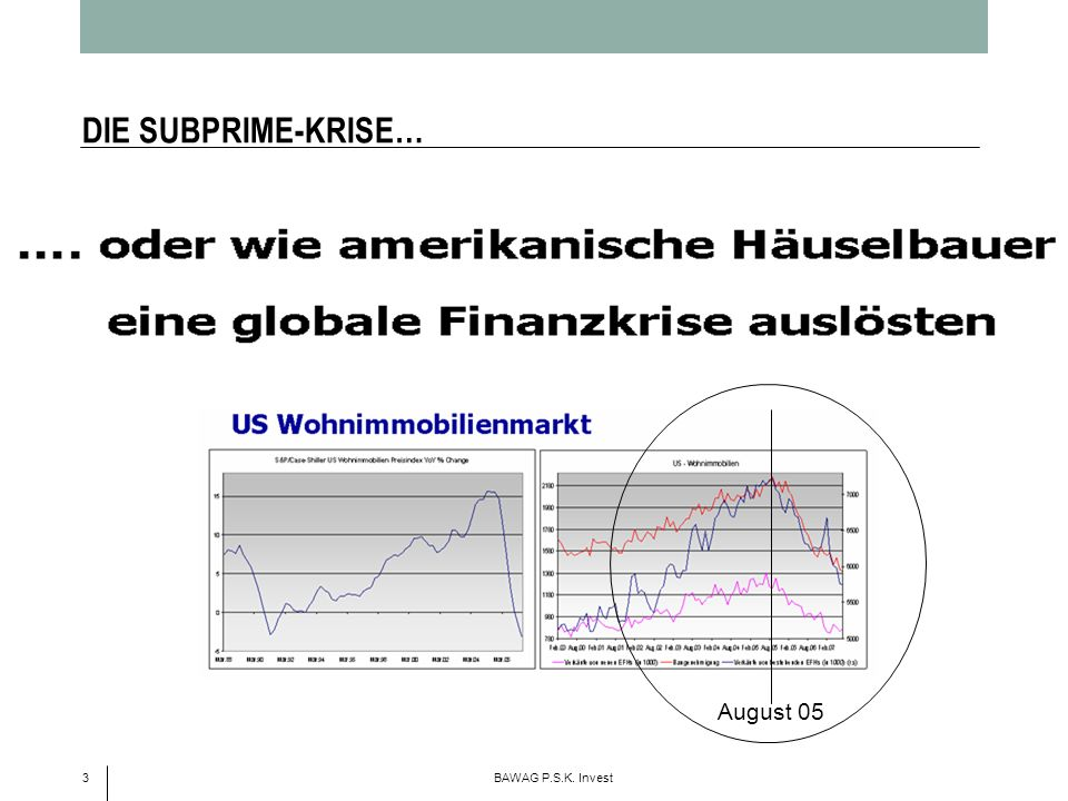 DIE SUBPRIME-KRISE… August 05 3 BAWAG P.S.K. Invest