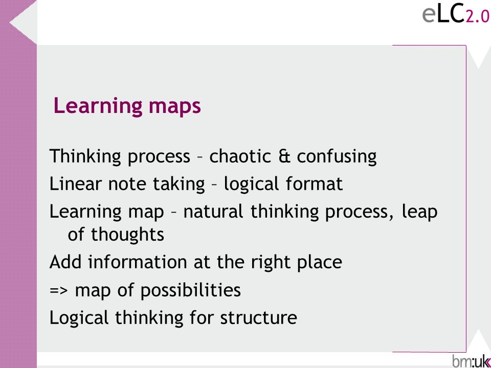 Learning maps Thinking process – chaotic & confusing