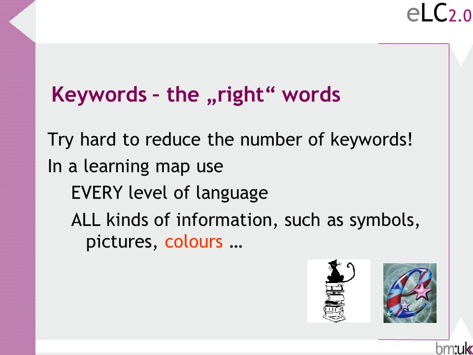 "Keywords – the ""right words"