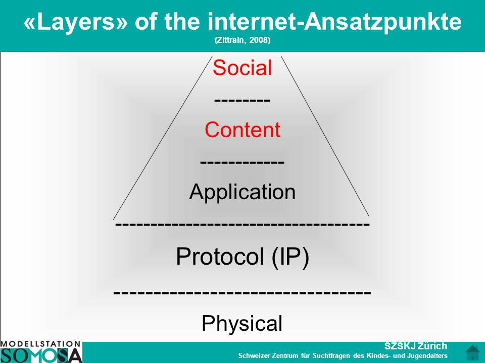 «Layers» of the internet-Ansatzpunkte (Zittrain, 2008)