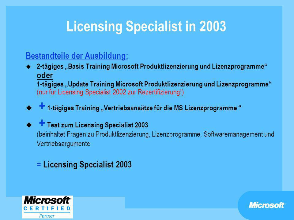Licensing Specialist in 2003