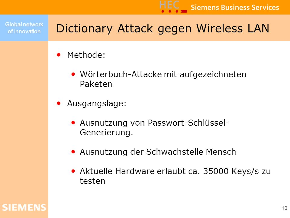 Dictionary Attack gegen Wireless LAN