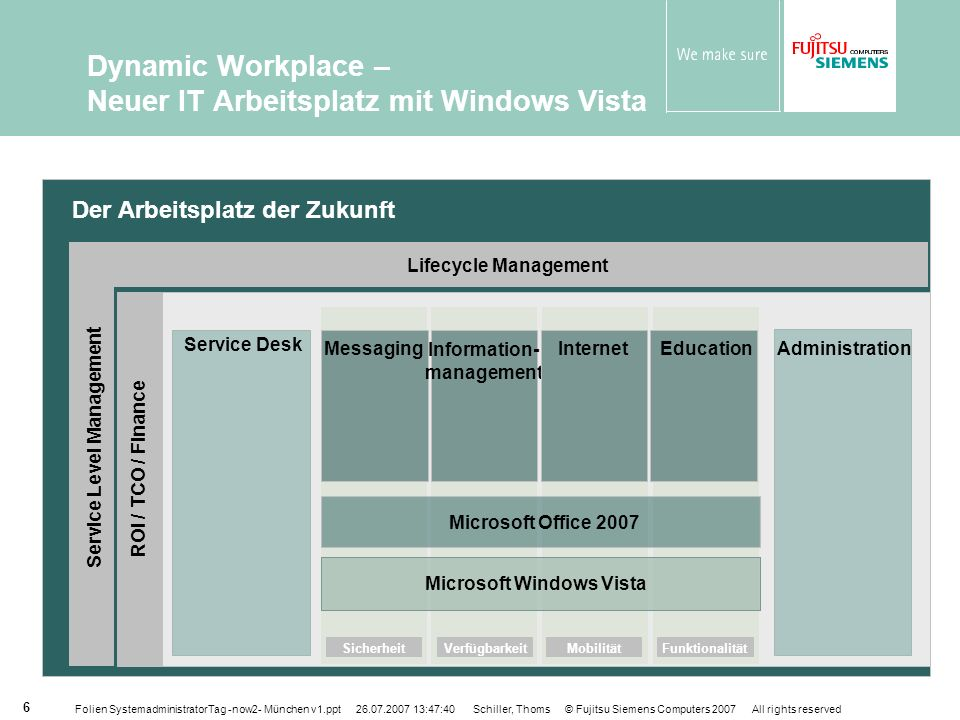 Dynamic Workplace – Neuer IT Arbeitsplatz mit Windows Vista