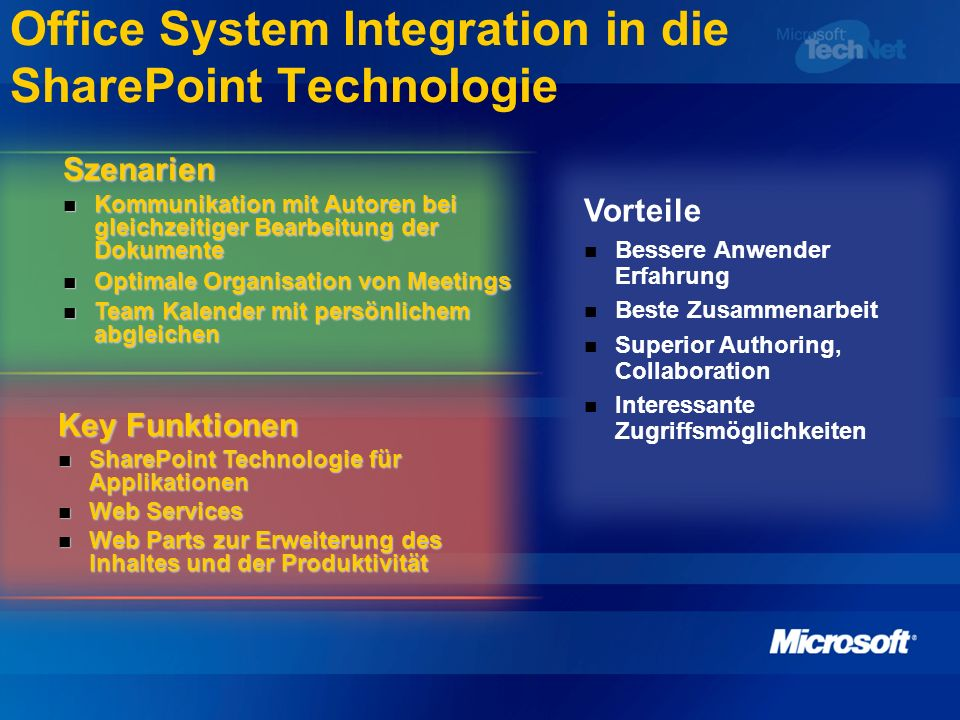 Office System Integration in die SharePoint Technologie
