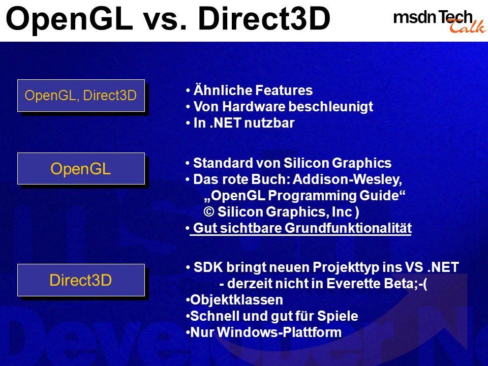 OpenGL vs. Direct3D OpenGL Direct3D Ähnliche Features OpenGL, Direct3D