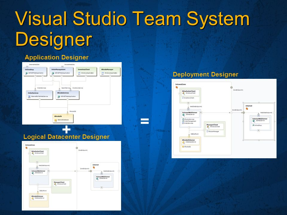 Visual Studio Team System Designer