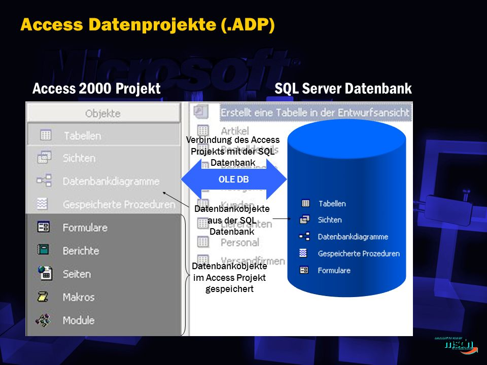 Access Datenprojekte (.ADP)