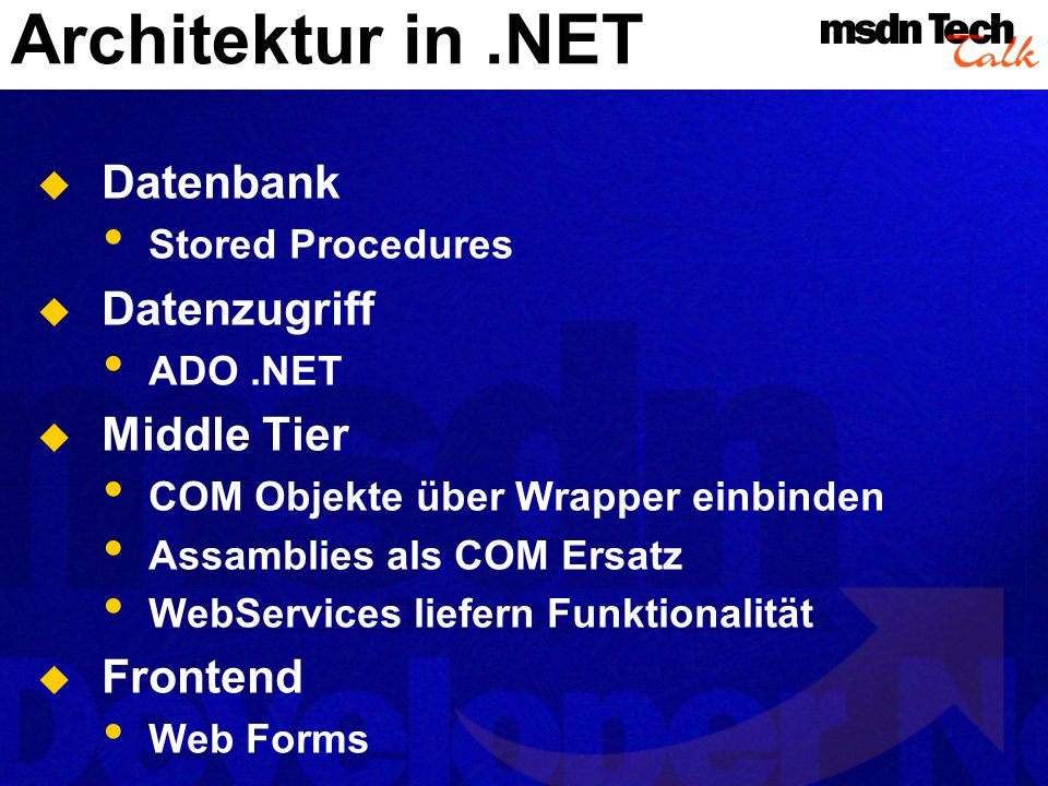Architektur in .NET Datenbank Datenzugriff Middle Tier Frontend