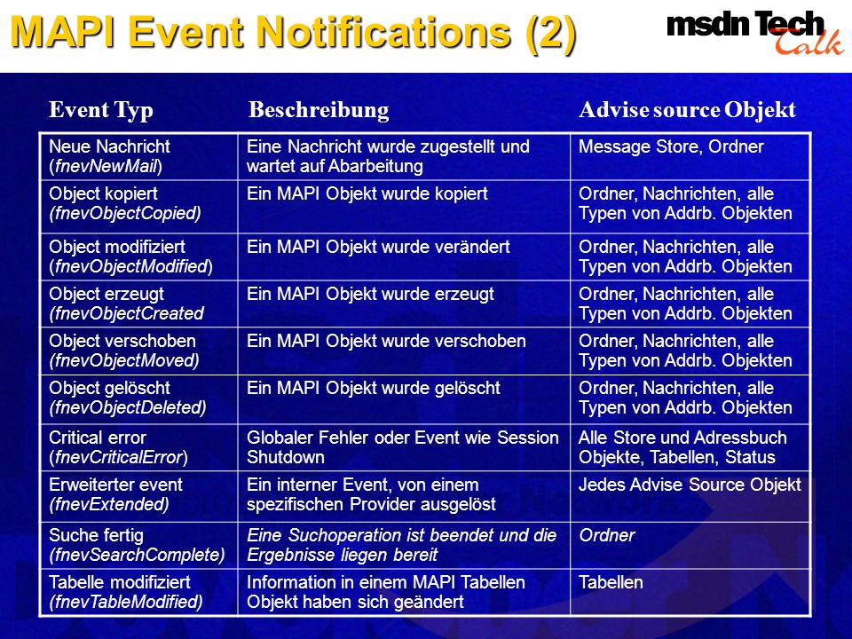 MAPI Event Notifications (2)
