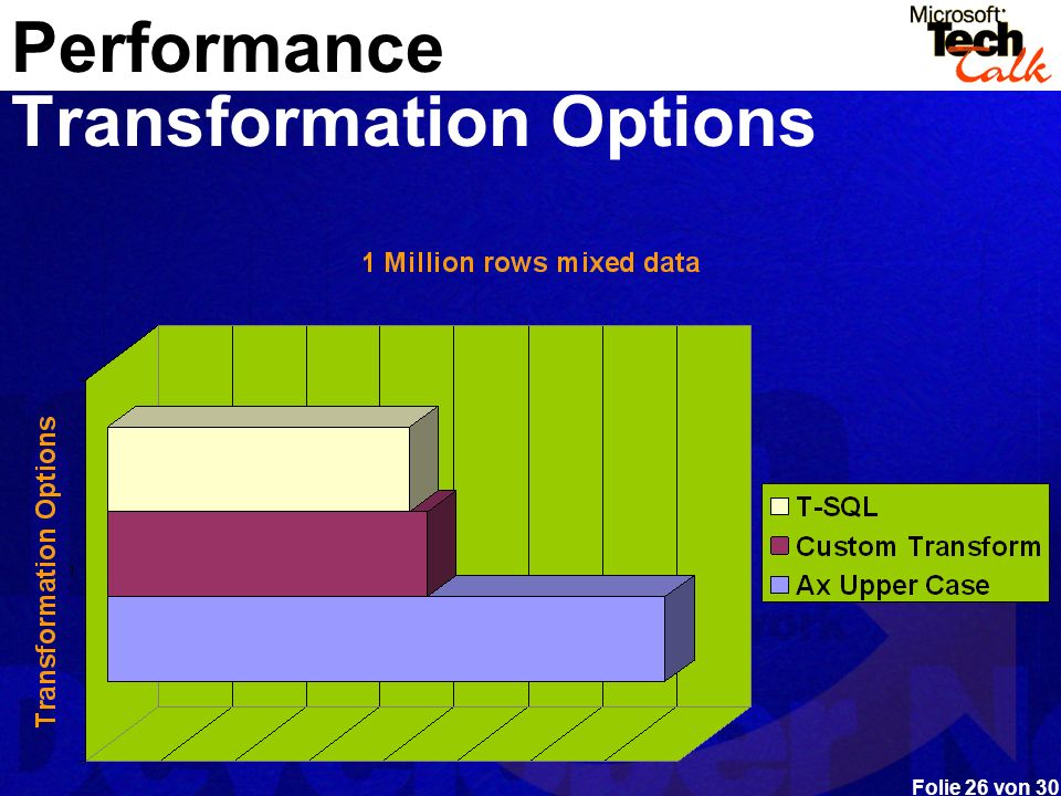 Performance Transformation Options