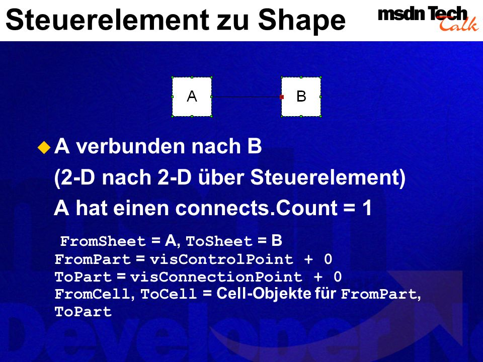 Steuerelement zu Shape