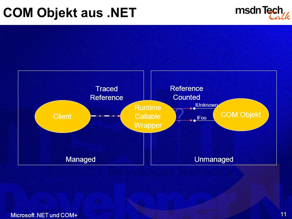 COM Objekt aus .NET Traced Reference Reference Counted Runtime