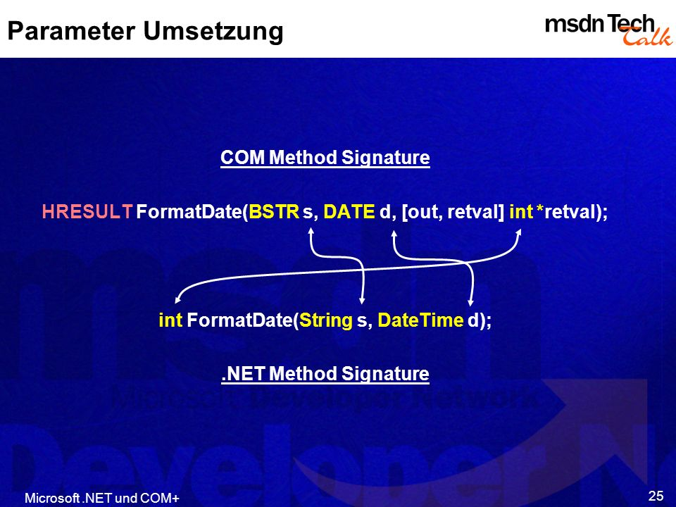 Parameter Umsetzung COM Method Signature