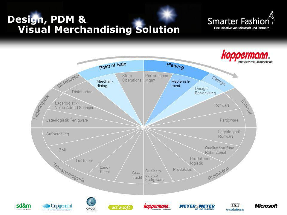 Design, PDM & Visual Merchandising Solution