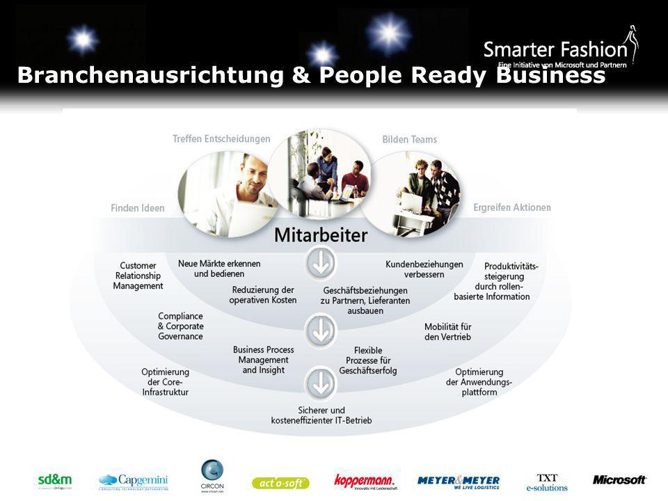Branchenausrichtung & People Ready Business