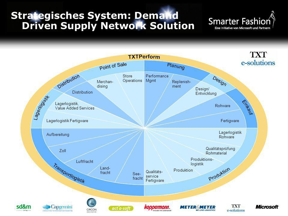 Strategisches System: Demand Driven Supply Network Solution