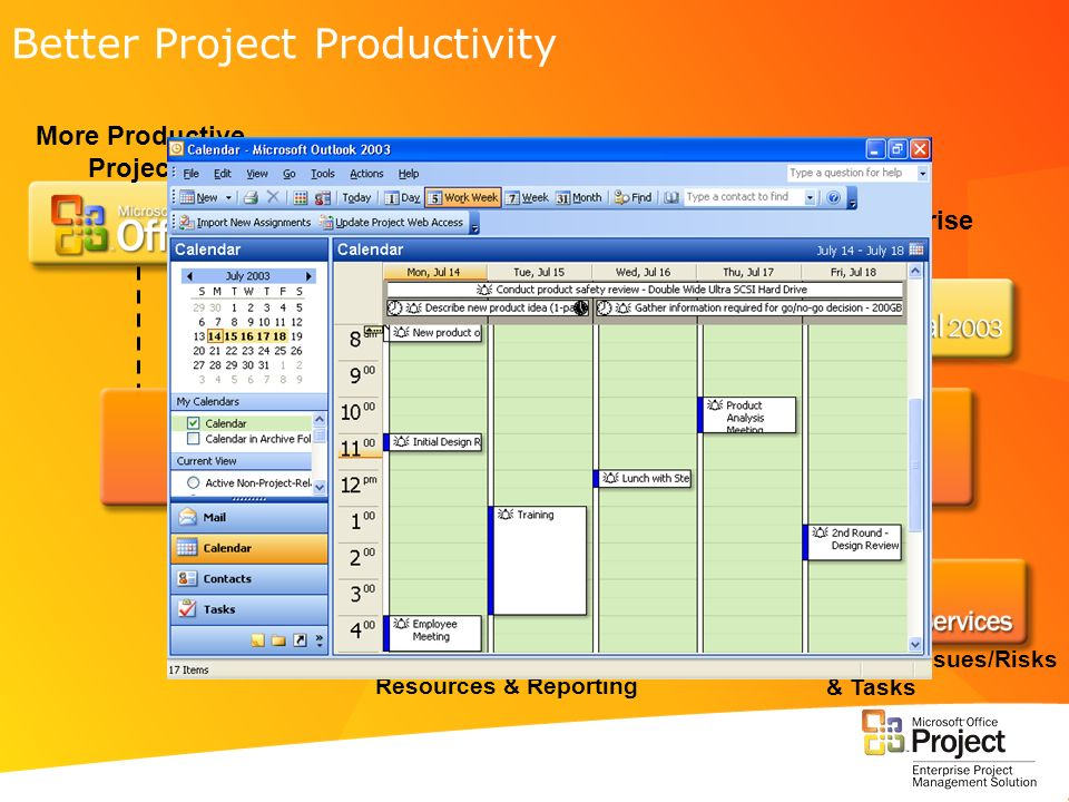 Better Project Productivity