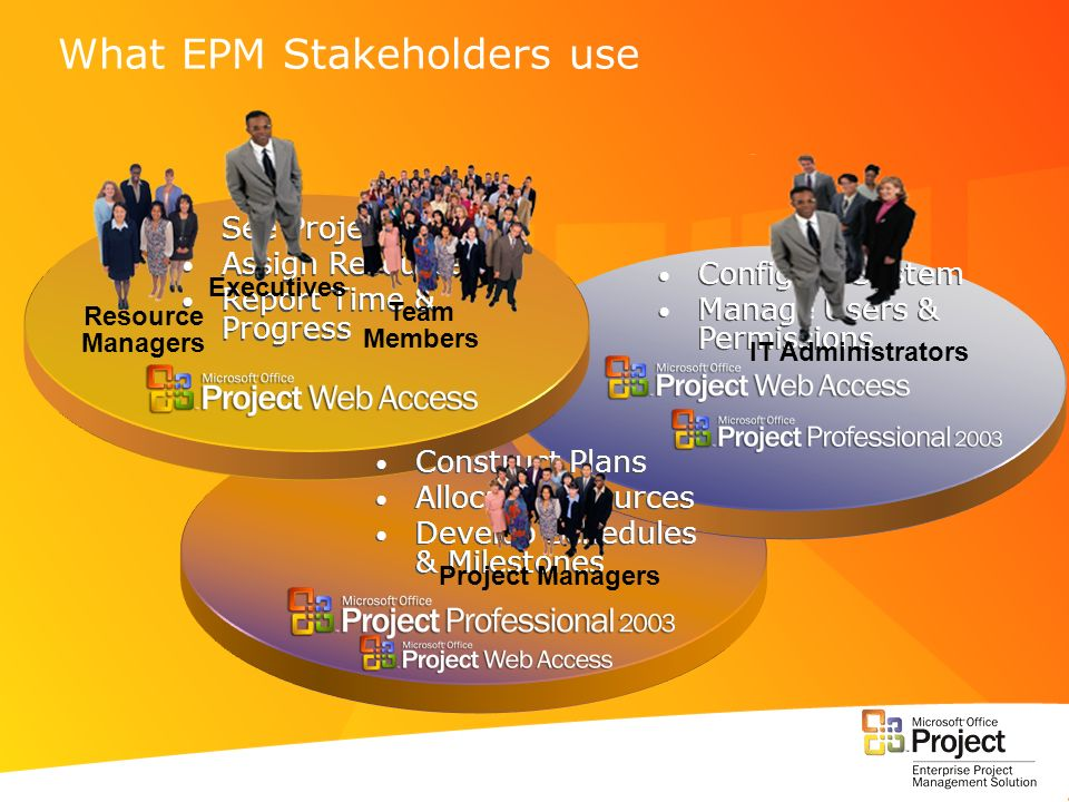 What EPM Stakeholders use