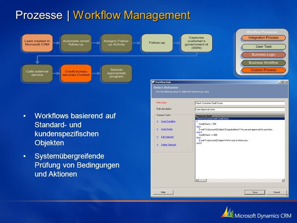 Prozesse | Workflow Management