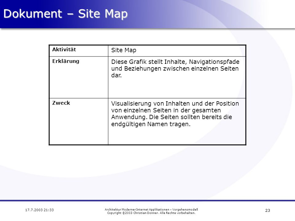 Dokument – Site Map Site Map