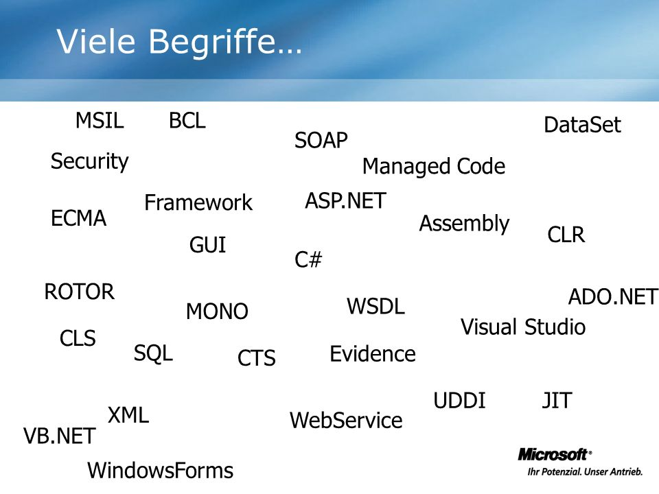 Viele Begriffe… MSIL BCL DataSet SOAP Security Managed Code Framework