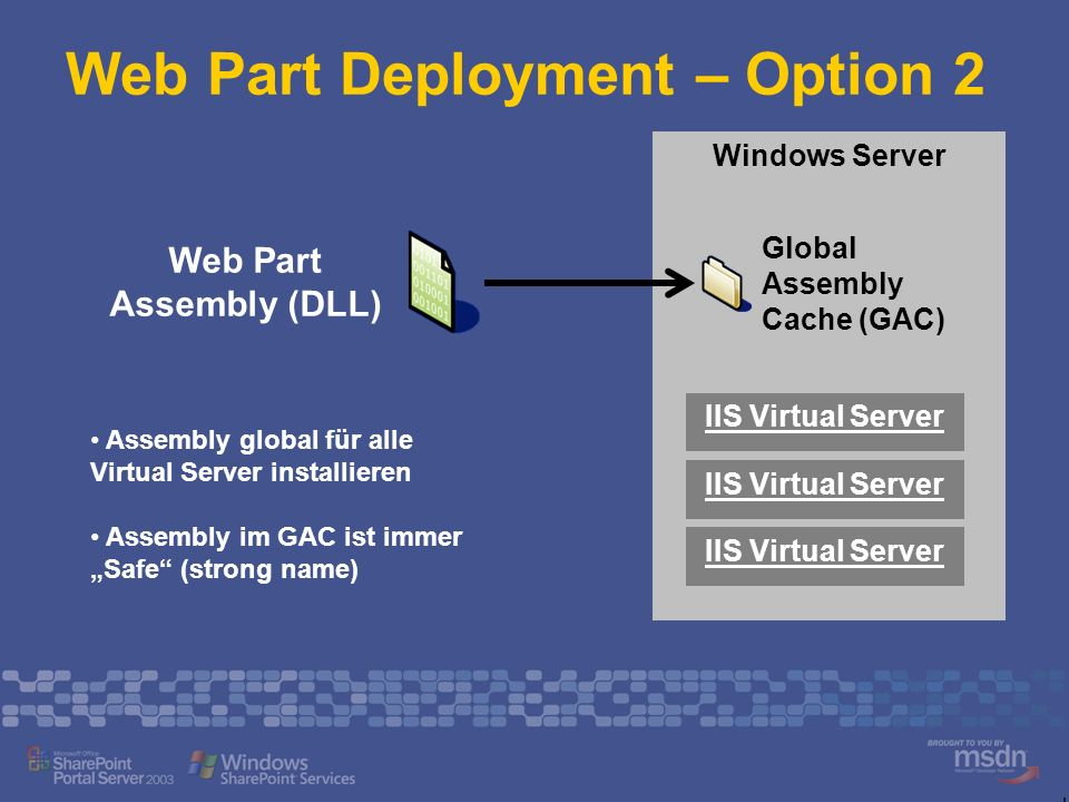 Web Part Deployment – Option 2