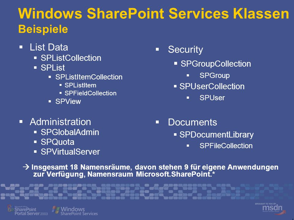 Windows SharePoint Services Klassen Beispiele