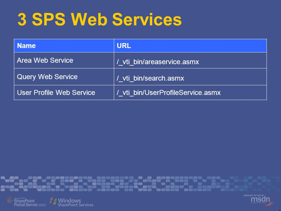 3 SPS Web Services Name URL Area Web Service