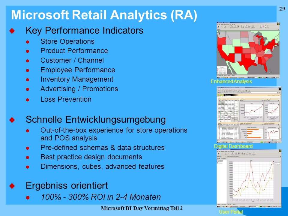 Microsoft Retail Analytics (RA)