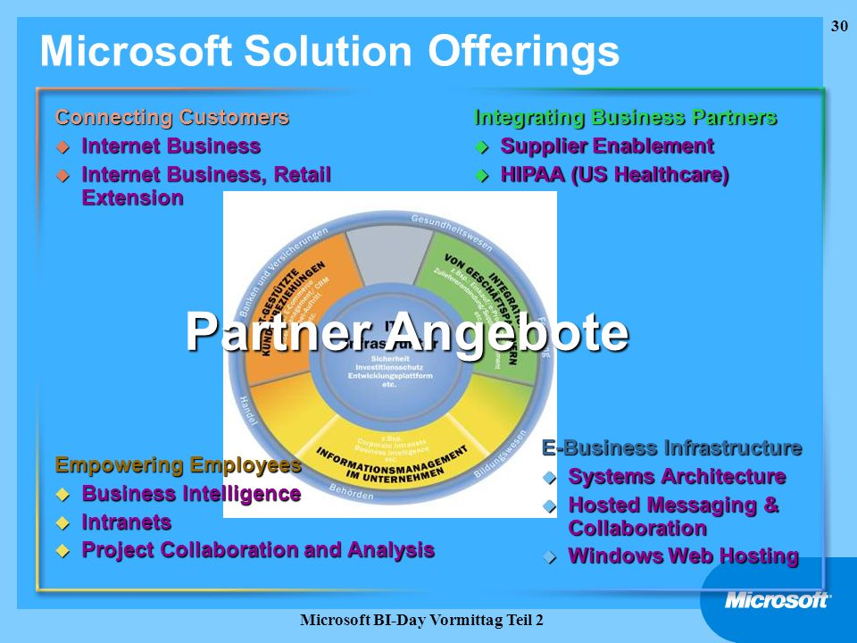 Microsoft Solution Offerings
