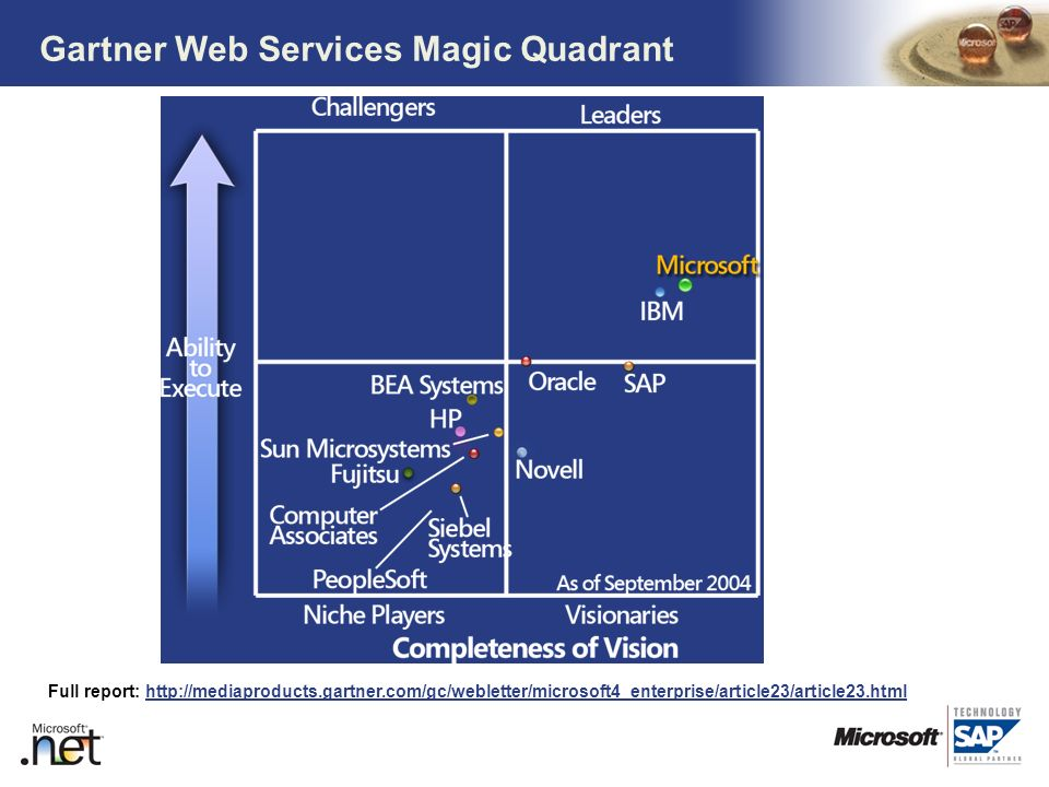 Gartner Web Services Magic Quadrant