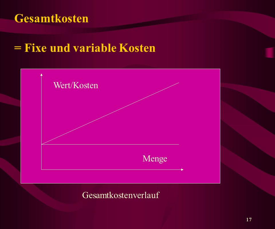 = Fixe und variable Kosten