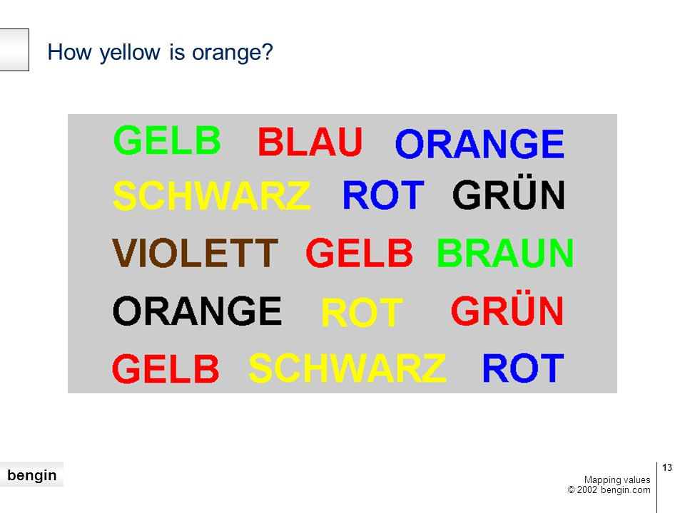 How yellow is orange Mapping values © 2002 bengin.com
