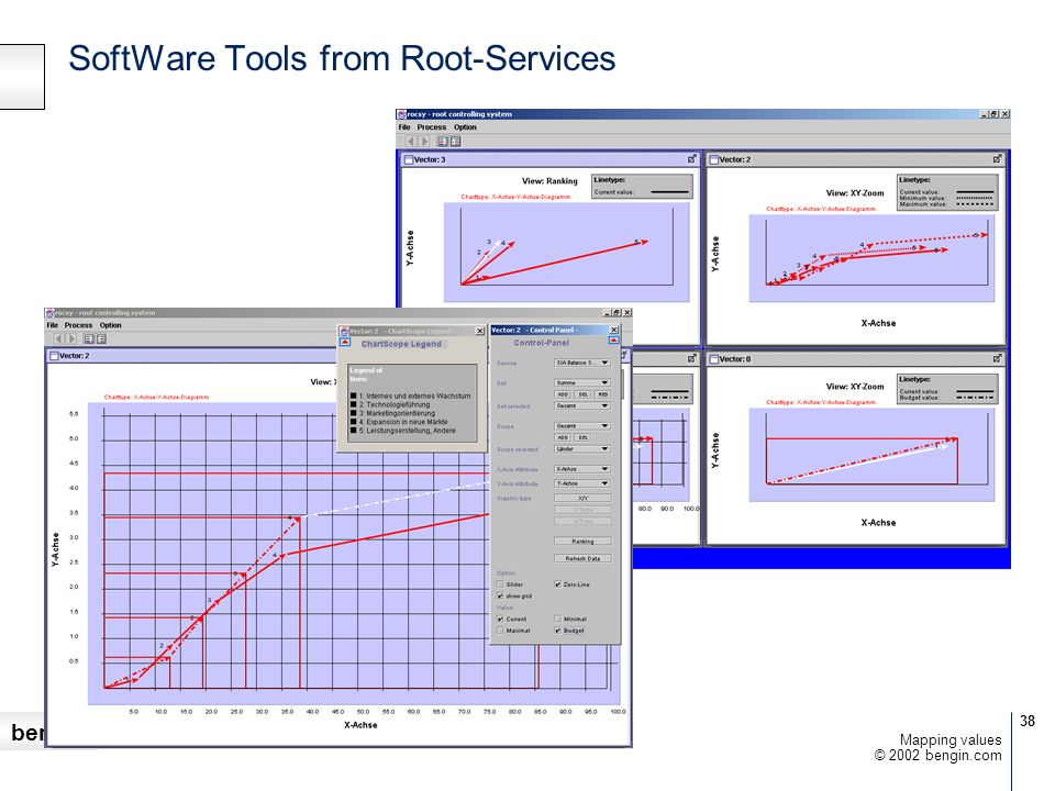 SoftWare Tools from Root-Services