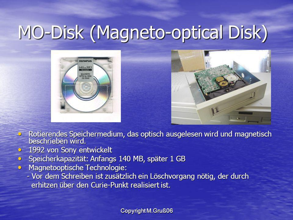 MO-Disk (Magneto-optical Disk)
