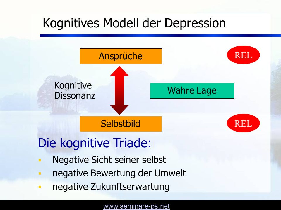 Kognitives Modell der Depression